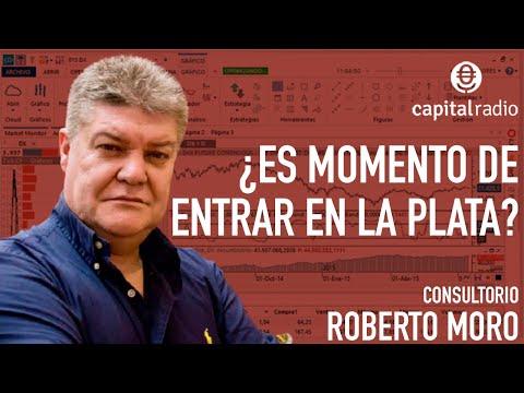 Video Análisis con Roberto Moro: IBEX35, DAX, ACS, LÓreal, Oryzon, Plata, Thyssenkrupp, LVMH, ASML Holding, Gamesa...