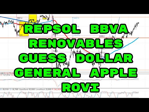 Análisis Laboratorios Rovi, Apple, Repsol, BBVA, Solaria, Soltec, CAF...