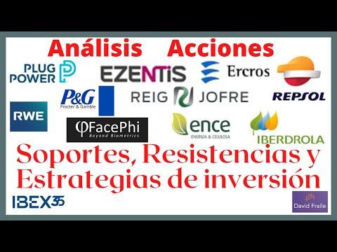 Video Análisis con David Fraile: Repsol, Iberdrola, Reig Jofre, Plug Power, Procter and Gamble, Ercros, Ence, Ezentis y Facephi