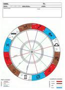 Curso de Astrologia Personalizado