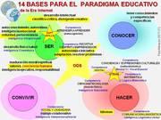 paradigmaeducativo21