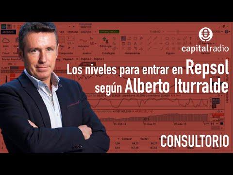 Video Análisis con Alberto Iturralde: IBEX35, DAX, SP500, BBVA, Bitcoin, Repsol, Gamesa, Talgo...
