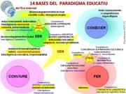 paradigmaeducatiucat21
