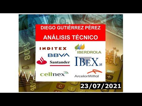 Análisis de los Blue Chips del IBEX 35 (23/07/2021).