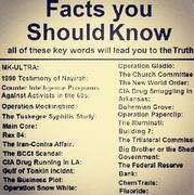 Facts you Should Know - Key Words