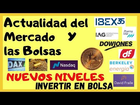 Vdieo Análisis con David Fraile: Bitcoin, Ibex35, Dow Jones, Nasdaq, DAX, Oro, IAG, PharmaMar, Berkeley y Duro Felguera