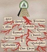 These Families Rule the World ,Some of The Shadow Forces Behind the NWO,