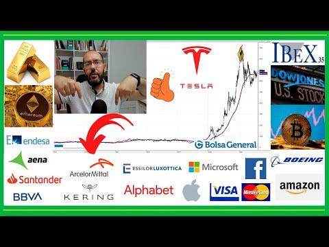 Vdieo Análisis con David Galán: IBEX35, DAX, SP500, Endesa, Santander, Aena, Arcelor, BBVA, Tesla, Apple...