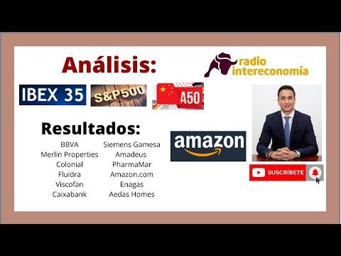 Video Análisis con Sergio Ávila: BBVA, Merlin, Colonial, Fluidra, Viscofán, Caixabank, Gamesa, Pharmamar...