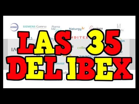 🟢 Análisis Técnico ACCIONES ESPAÑOLAS del IBEX 35 (15 min)