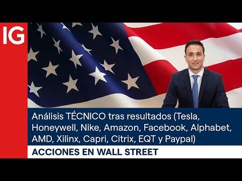 Video Análisis con Sergio Ávila: Tesla, Amazon, Facebook, Alphabet, AMD, Nike, Paypal...