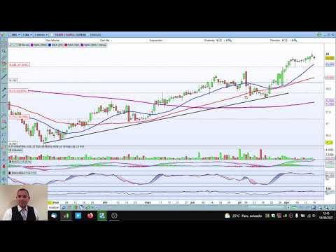 Video Análisis con Daniel Santacreu: IBEX35, Dow Jones, SP500, Nasdaq, Amadeus, Enagás, Solaria y Microsoft