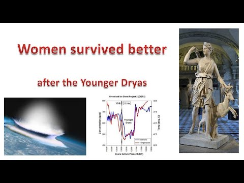 Women survived better after the Younger Dryas