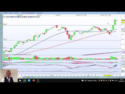 VALOR DEL DIA: Trading en Adobe Vs Nvidia