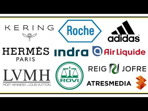 Análisis 10 ACCIONES Españolas y Europeas (Atresmedia, Hermes, LMVH, Roche, Kering...)