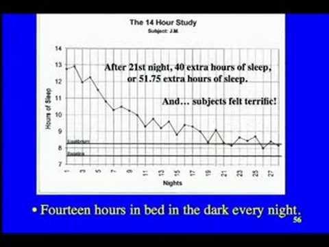William Dement Speaks on Sleep