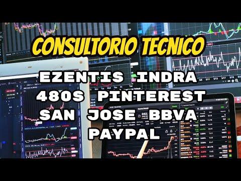 Video Análisis con Alberto García Sesma: Ezentis, Indra, Grupo San José, BBVA, Paypal…