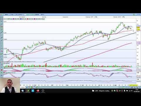 Video Análisis con Daniel Santacreu: Valor del dia, trading en BBVA
