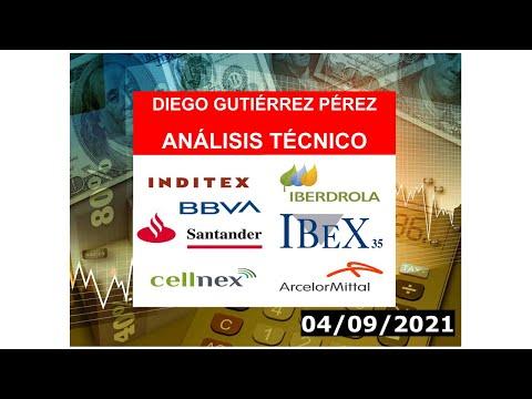 Análisis de los Blue Chips del IBEX 35 (04/09/2021).