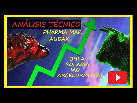 Análisis Técnico AUDAX, SOLARIA, IAG, ARCELORMITTAL, OHLA, PHARMAMAR
