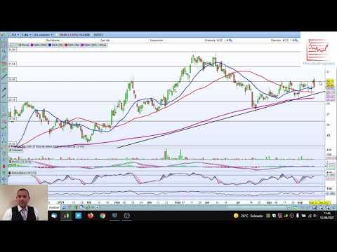 VALOR DEL DIA: Trading en Inditex