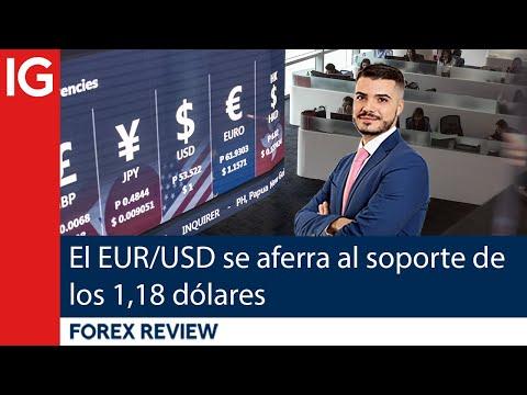 MERCADO DE DIVISAS ESTABLE: el EURUSD se aferra al soporte de los 1,18 DÓLARES