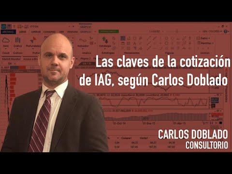 Video Análisis con Carlos Doblado: IBEX35, DAX, Dow Jones, SP500, Siemens, IAG...