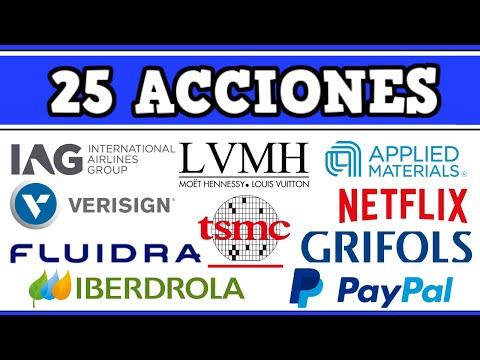 SUPER RESUMEN de 25 ACCIONES INTERESANTES | Iag, Grifols, Aena, Tesla, Paypal...