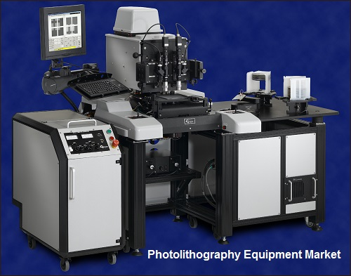 Photolithography Equipment Market to Grow at 10.75% CAGR until 2026 – TechSci Research
