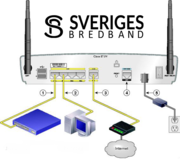 Bredband Fiber Stockholm  Sveriges Bredband