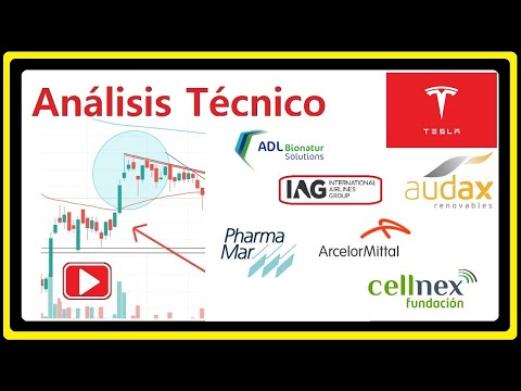 Análisis Técnico IAG, AUDAX, PHARMAMAR, CELLNEX, ARCELORMITTAL, TESLA, ADL BIONATURE