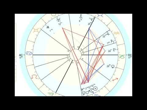Nouvelle Lune en Scorpion: 4 novembre 21