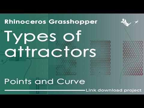 Types of attractors \ Points and Curve \ Grasshopper