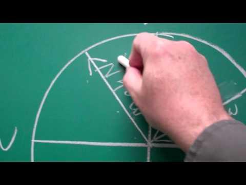 How Bearings Work - Land Surveying
